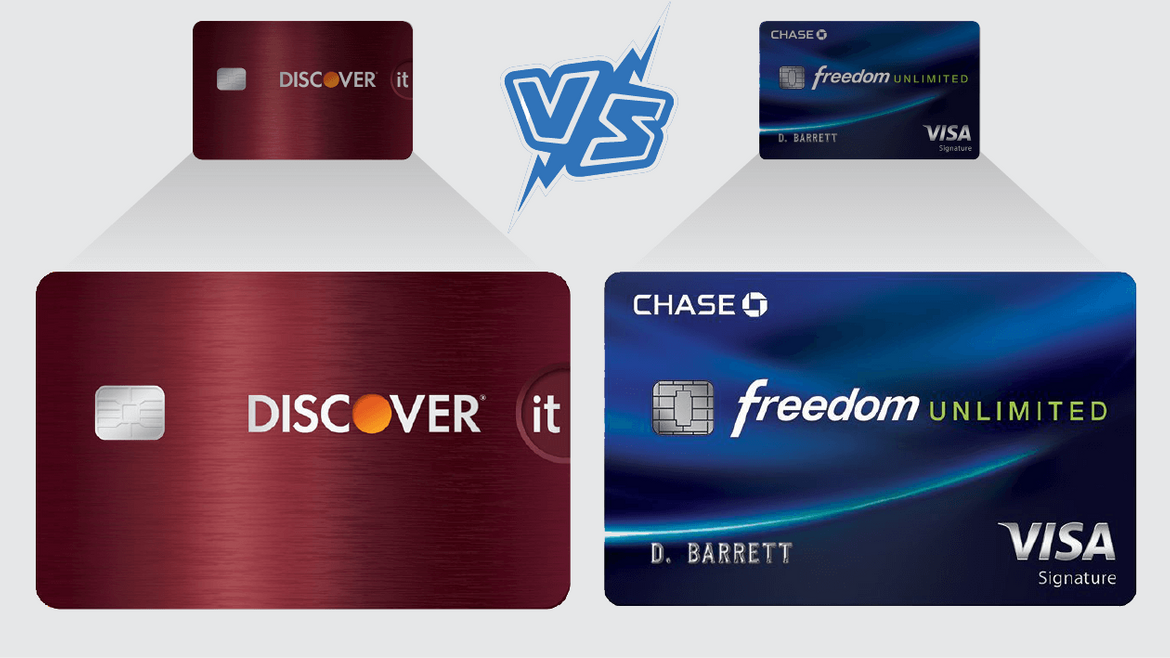 Chase Freedom Unlimited Credit Card Customer Service