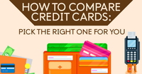 Featured image: How to Compare Credit Cards: Pick the Right One for You