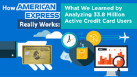 Featured image: American Express Credit Cards